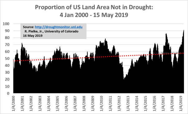 drought-00-19